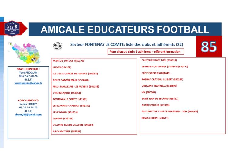 Clubs par secteur AEF 85-5